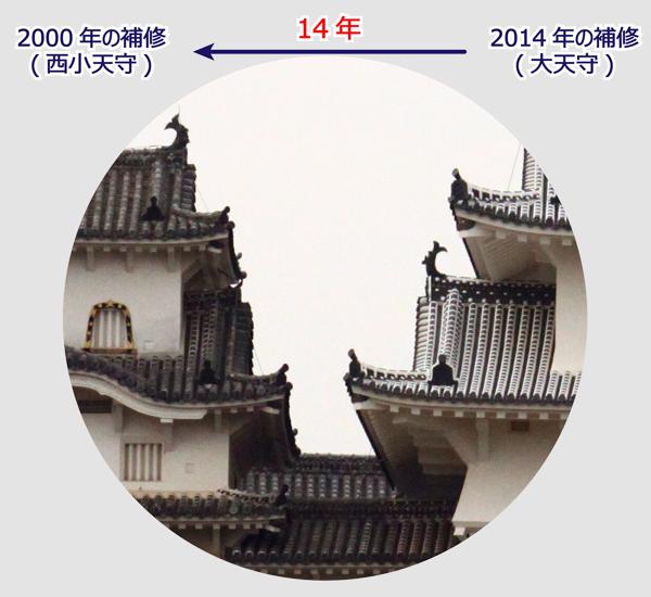 03_14年の年月比較