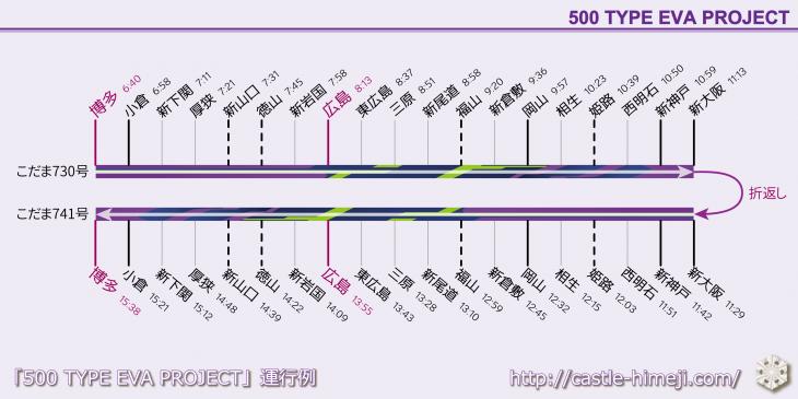 go-to-himeji-by-eva500_01